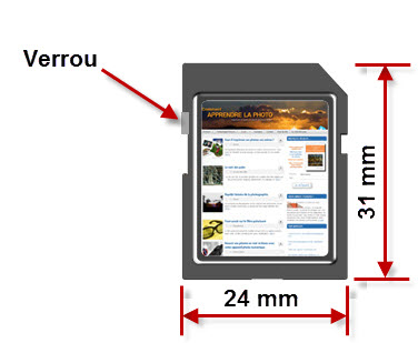 Dimensions d'une carte SD